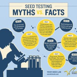 Seed Testing Myths vs Facts: Download our Handy Infographic